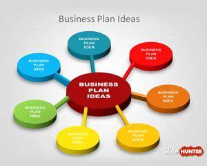 Business plan sample uitm